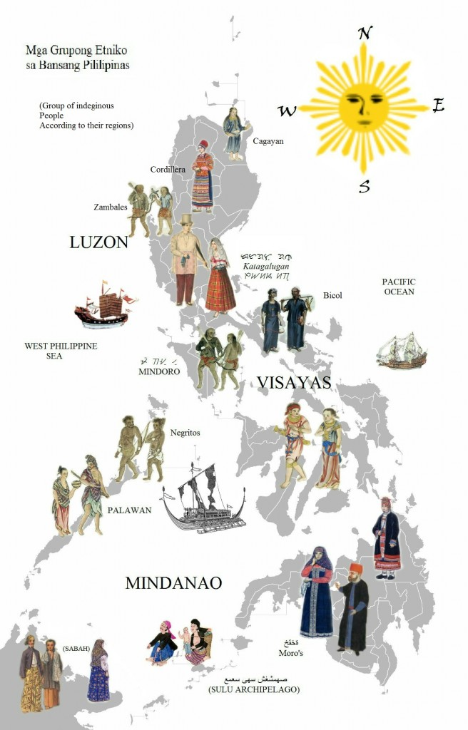The_Filipino_Indigenous_and_ethnic_groups