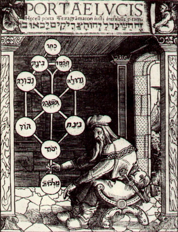 lurianic-kabbalah