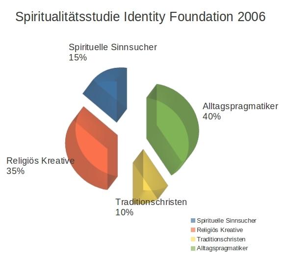 spirit2006