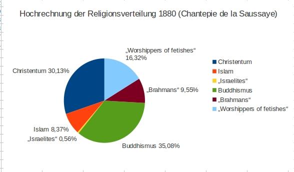 statistik1880
