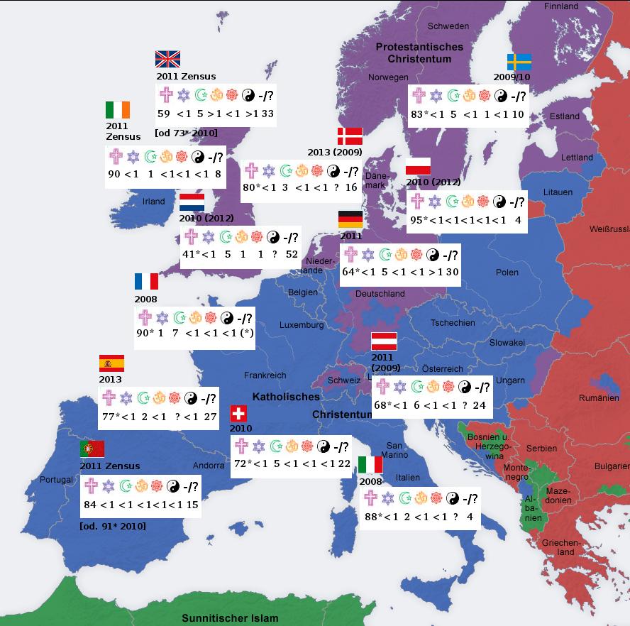 Religion In Europa